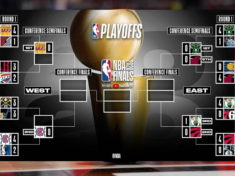 foto-chaveamento-playoffs-31-8_twitter-nba