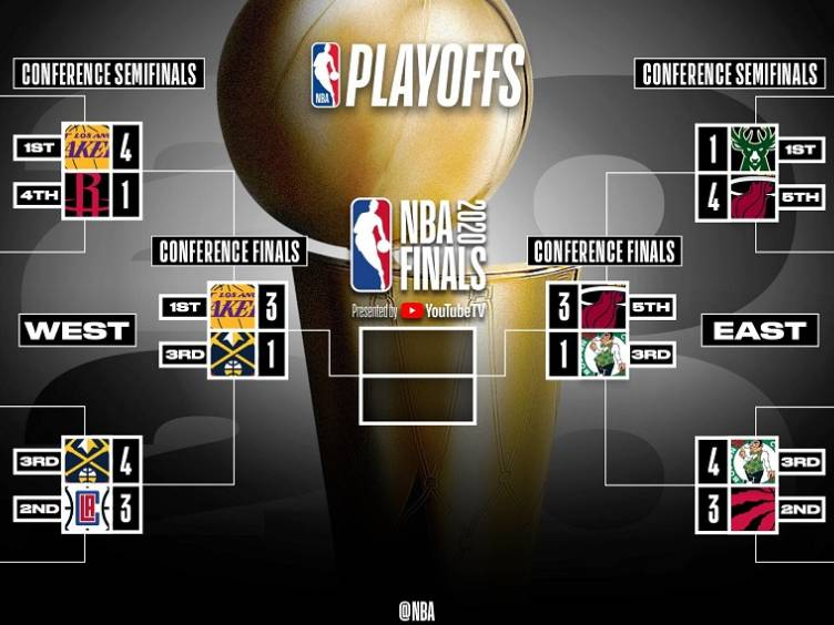 tabela-nba-playoffs_twitter-nba