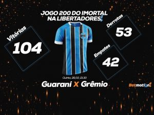 Libertadores: brasileiros iniciam bem oitavas. Grêmio joga hoje