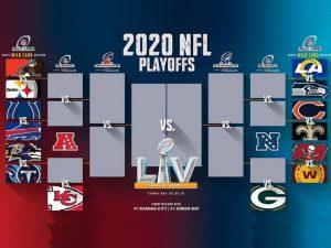 Definidos os classificados e os confrontos dos playoffs da NFL