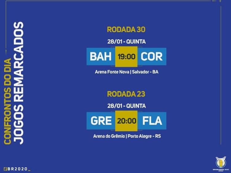 jogos-28-01-bahia-corinthians-e-gremio-flamengo-bra2020_divulgacao-cbf