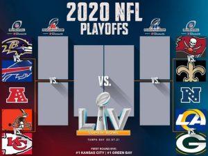 Playoffs da NFL definem duelos de semifinais de conferências